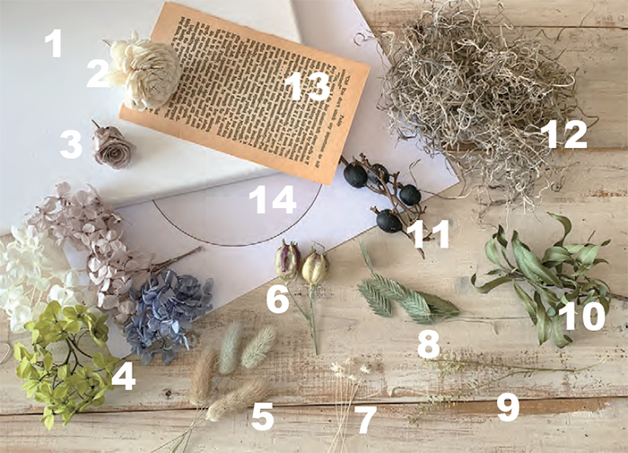 くすみパステルキャンバスボードリースの花材